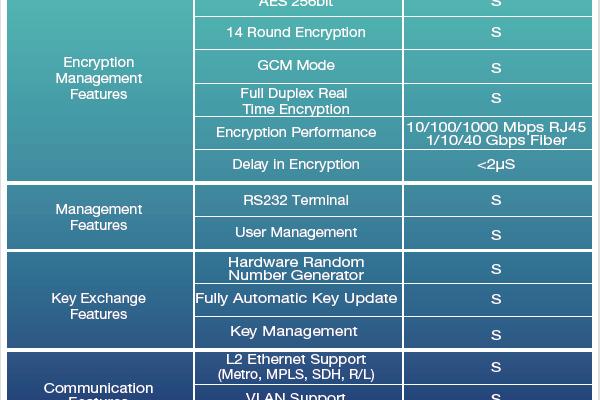 Ethernet Crypto Spec1